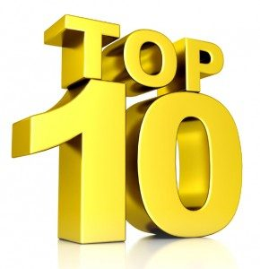 Top Ten Business Bureaus